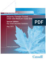 Performance - Majority Female-Owned SMEs