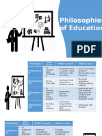 CTP_Philosophy of Education