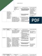 1. Analisis SKL-KI KD