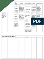 Nursin Care Plan for Gastroenteritis