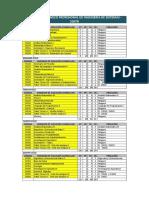 Plan Ing. Sistemas 2007 b