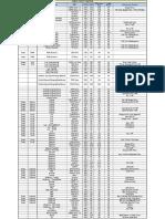 Index Price Tracker Format