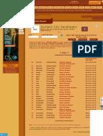 2016 ISKCON Ekadasi List for Noida, Uttar Pradesh, India