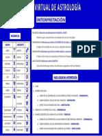 T5 INTERPRETACIÓN.pdf
