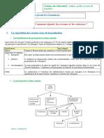 Fiche 1- 3 - Comment répartir les revenus.doc