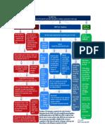 IMSBC Code Chart 2014-01-17
