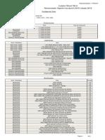 PuntajesTitulo_IdOficial_3584.pdf