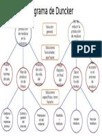 Diagrama de Duncker