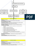 Estructura Organizacional S.docx