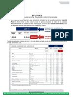 CONEVAL Líneas de Bienestar.pdf