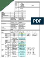 Tabla Normativa Dc09