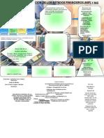 Mapa-Conceptual-NIC1.docx