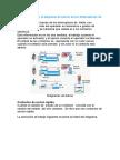 Cómo Interpretar El Diagrama de Barras de Los Interruptores de Límite