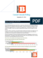 Colorado Breitbart Gravis Poll September 25