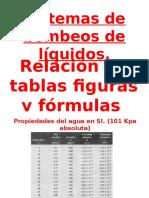 00.- Relación de Tablas y Fórmulas (Mec. Fluidos) B