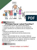 Ppt Salud Familiar