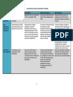 IPRA /COPA Matrix v3