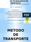 METODO DE TRANSPORTE - MODELOS DE OPTIMIZACION.pptx