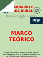 Marco Teórico - Seminario II