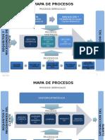 MAPA DE PROCESOS ejemplo.pptx