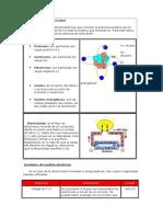 LA ELECTRICIDAD.docx