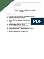 Temario Prueba Semestral Matemática IIº Medios