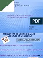 Tribunales Del Trabajo