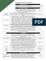 Análisis de medios 12.04.15.doc