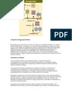 Cómo Leer Diagramas P&IDs