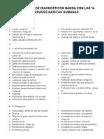 Interrelación de Diagnósticos Nanda Con Las 14 Necesidades Básicas Humanas