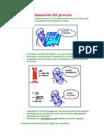 Planeación Del Proceso