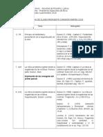 Cronograma Pee 2016 Martes Prof Vozzi
