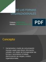 Manejo de formas organizacionales