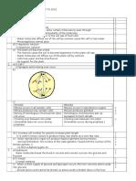 Answer Scheme Bio Paper 2 Pat f5 2016 Section A