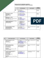 Senarai Daftar IPTS Sehingga 31 Mac 2016