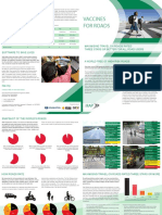 Road Safety Training_4 - Vaccines for Roads 3 Summary ENGLISH PRINT