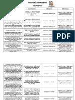 HEURISTICAS  Final.pdf