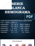 Serie Blanca Hemograma