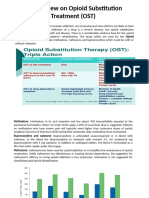 Overview on Opioid Substitution Treatment-Rusanpharma