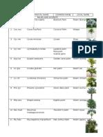 Jenis Planting.xlsx