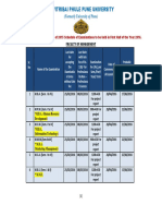 8] FACULTY OF MANAGEMENT.pdf