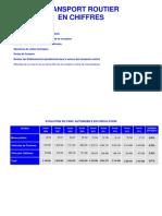 Transport en Chiffre 2006-2014