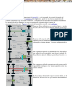 Manual Mecanica Automotriz Tren de Fuerza