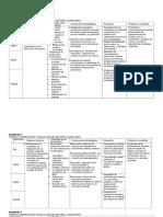 Planificacion 2015_fisica 3,4,5,6