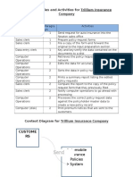P4-4 Table of Entities and Activities, Context Diagram  (Trillium Co.)