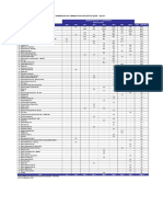 Ranking de Empresas Por Monto de Inversion en OXI 07-09-16