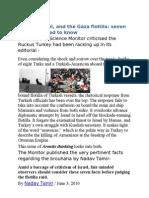 Aronite Thinking-Israel,Hamas and the Flotillas of Terror Aid