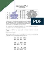 Valores de se.pdf