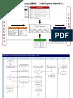 TA3 - Caracterización e Indicadores [OyM].pdf