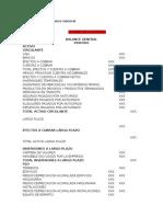 Ordenación del Balance General